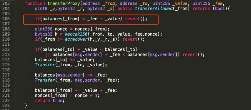 today's ethereum integer overflow bug