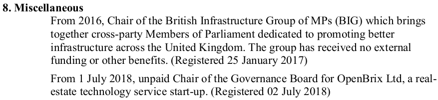 shapps openbrix register of members interests 2018-07-16