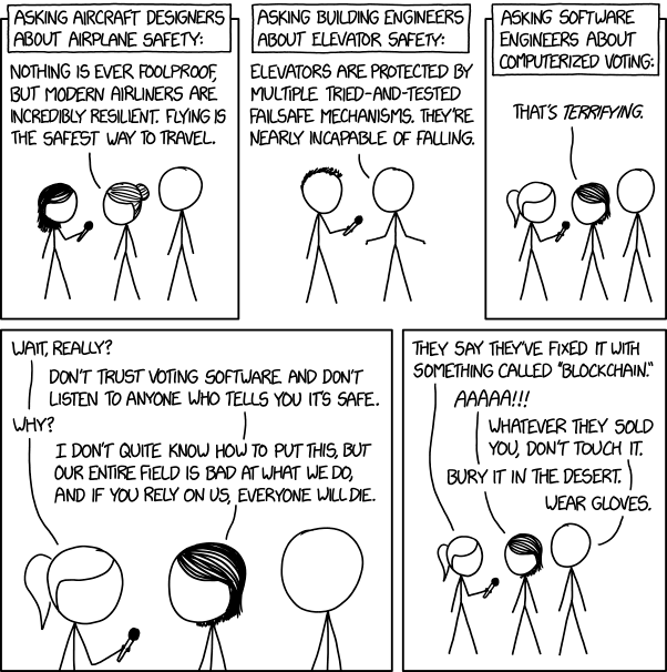 xkcd 2030 voting software